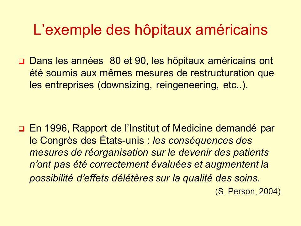Lexemple des hôpitaux américains Dans les années 80 et 90, les hôpitaux américains ont été soumis aux mêmes mesures de restructuration que les entrepr