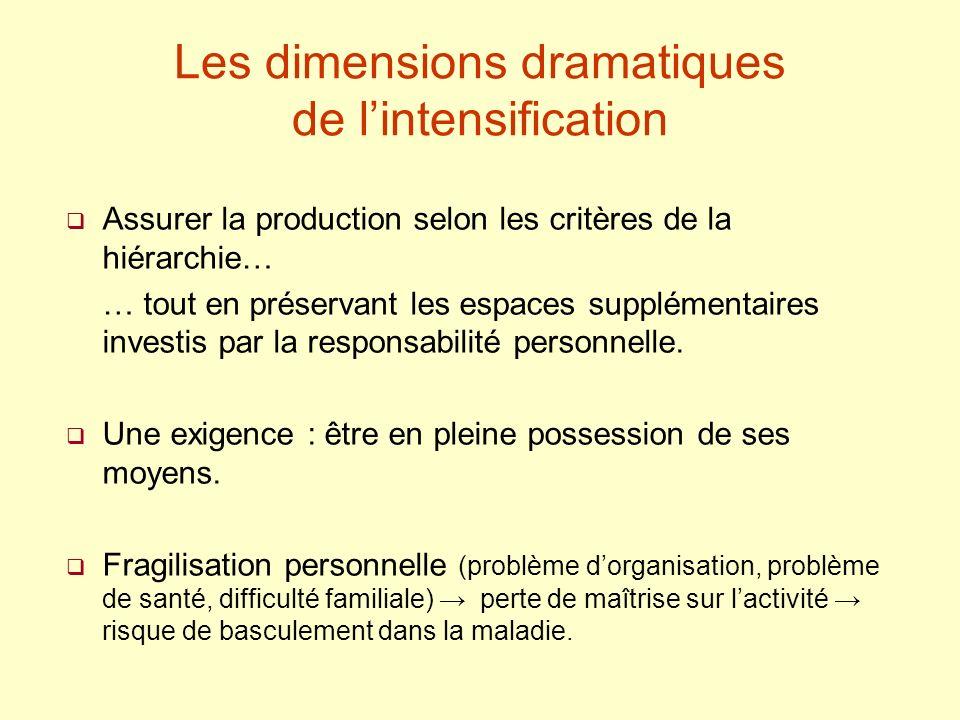 Les dimensions dramatiques de lintensification Assurer la production selon les critères de la hiérarchie… … tout en préservant les espaces supplémenta