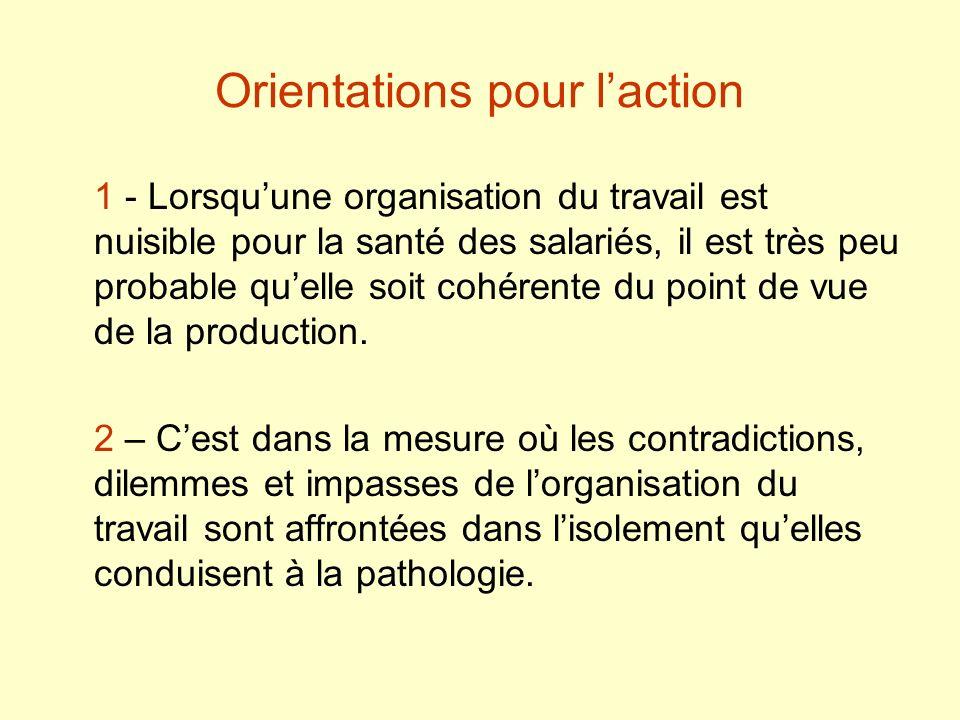 Orientations pour laction 1 - Lorsquune organisation du travail est nuisible pour la santé des salariés, il est très peu probable quelle soit cohérent