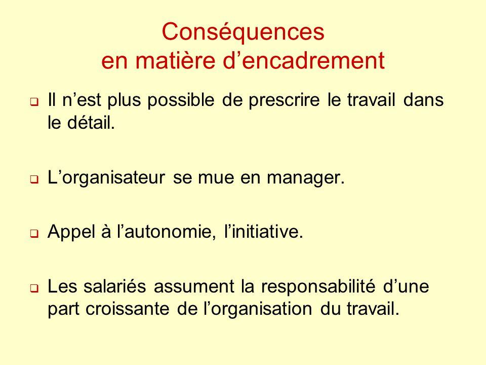 Les exigences de la situation Ramener dans le débat social les questions dorganisation que les salariés vivent comme des drames personnels.