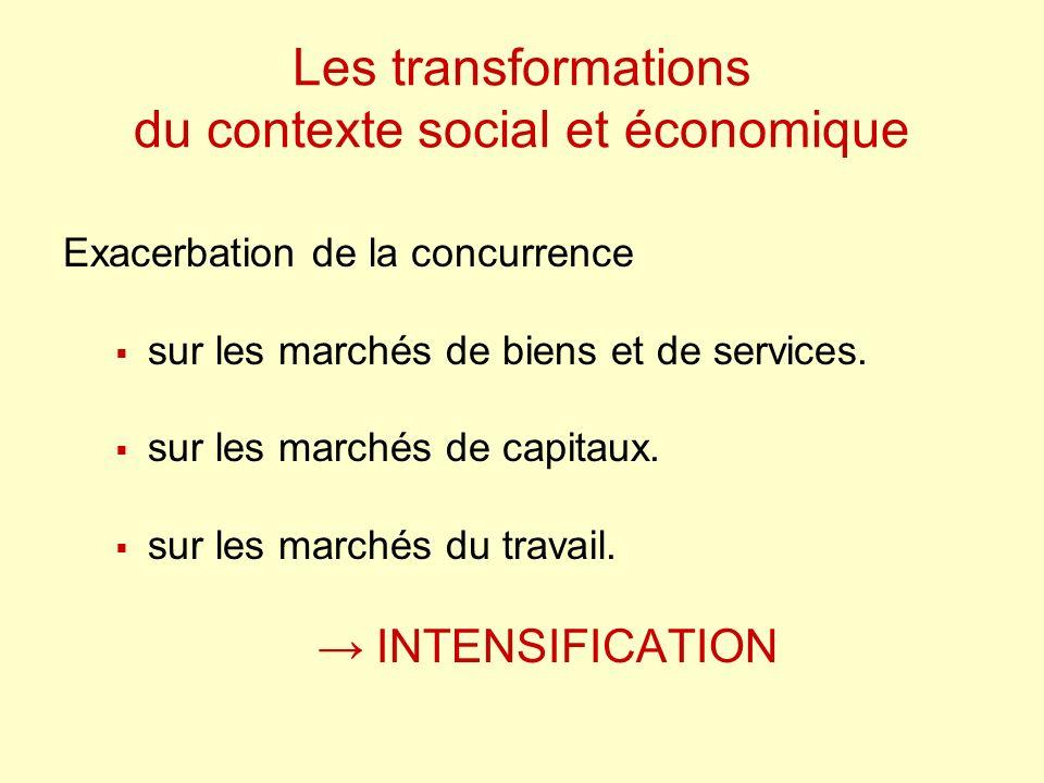 Les transformations du contexte social et économique Exacerbation de la concurrence sur les marchés de biens et de services. sur les marchés de capita