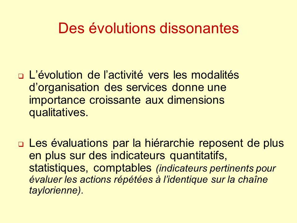 Des évolutions dissonantes Lévolution de lactivité vers les modalités dorganisation des services donne une importance croissante aux dimensions qualit