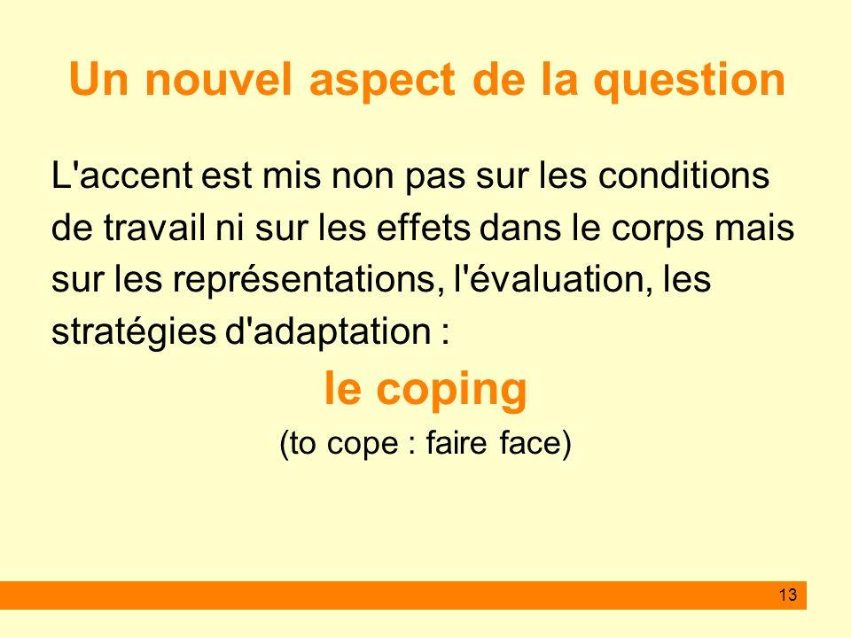 13 Un nouvel aspect de la question L'accent est mis non pas sur les conditions de travail ni sur les effets dans le corps mais sur les représentations