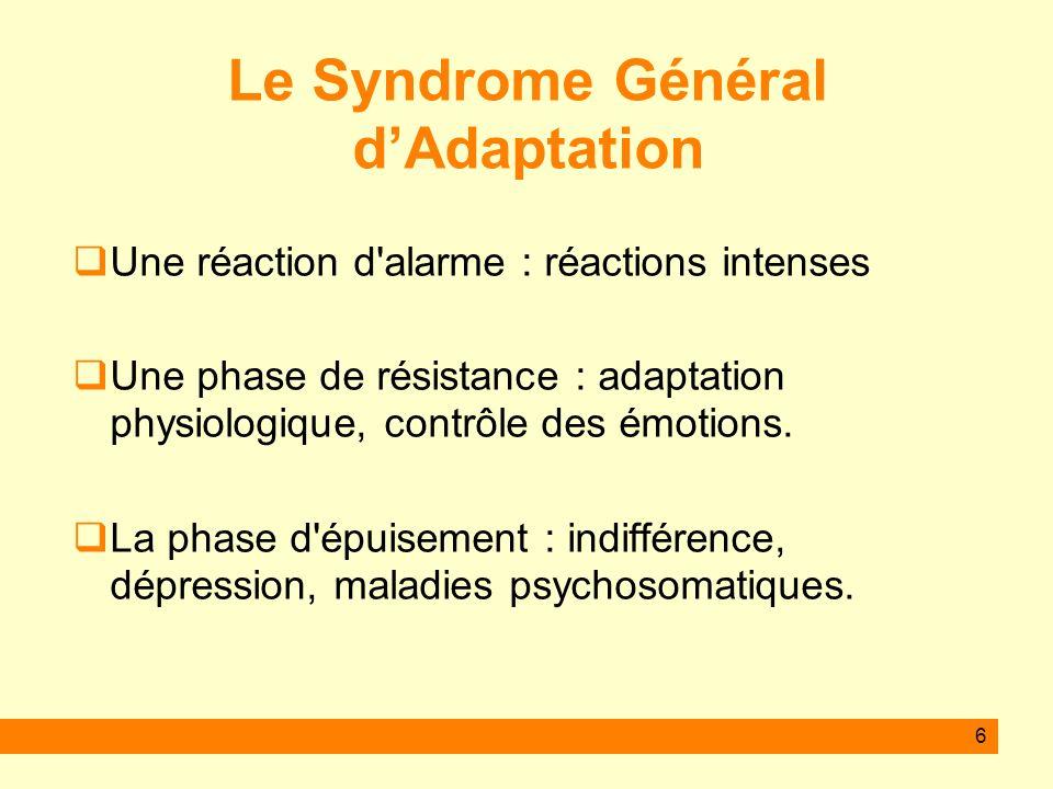 6 Le Syndrome Général dAdaptation Une réaction d'alarme : réactions intenses Une phase de résistance : adaptation physiologique, contrôle des émotions