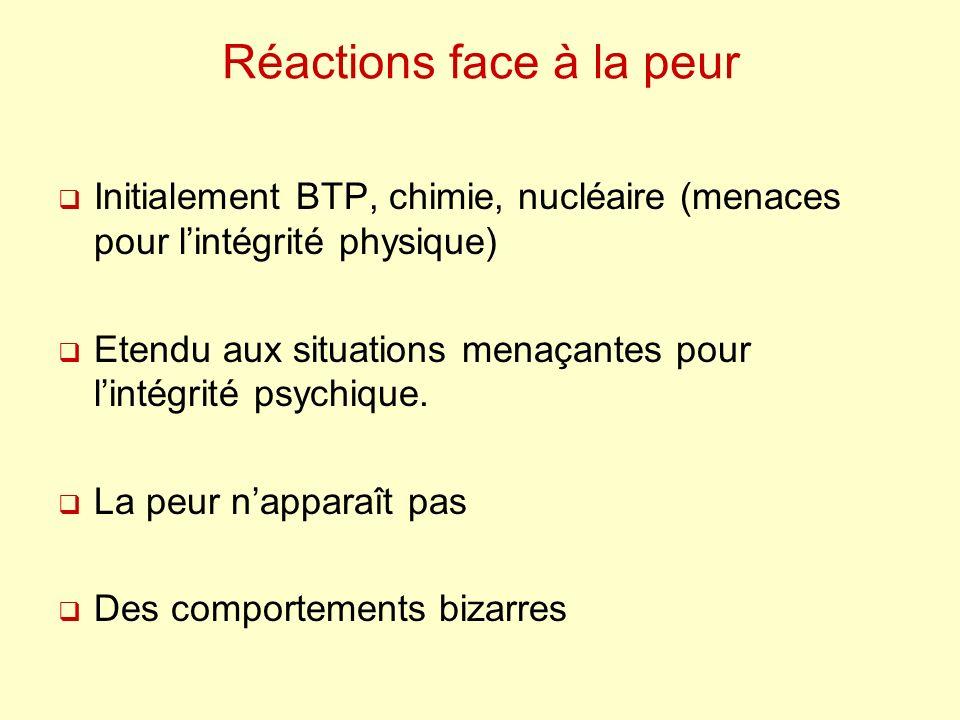 Réactions face à la peur Initialement BTP, chimie, nucléaire (menaces pour lintégrité physique) Etendu aux situations menaçantes pour lintégrité psychique.