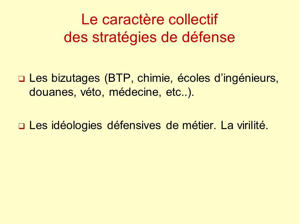 Le caractère collectif des stratégies de défense Les bizutages (BTP, chimie, écoles dingénieurs, douanes, véto, médecine, etc..).