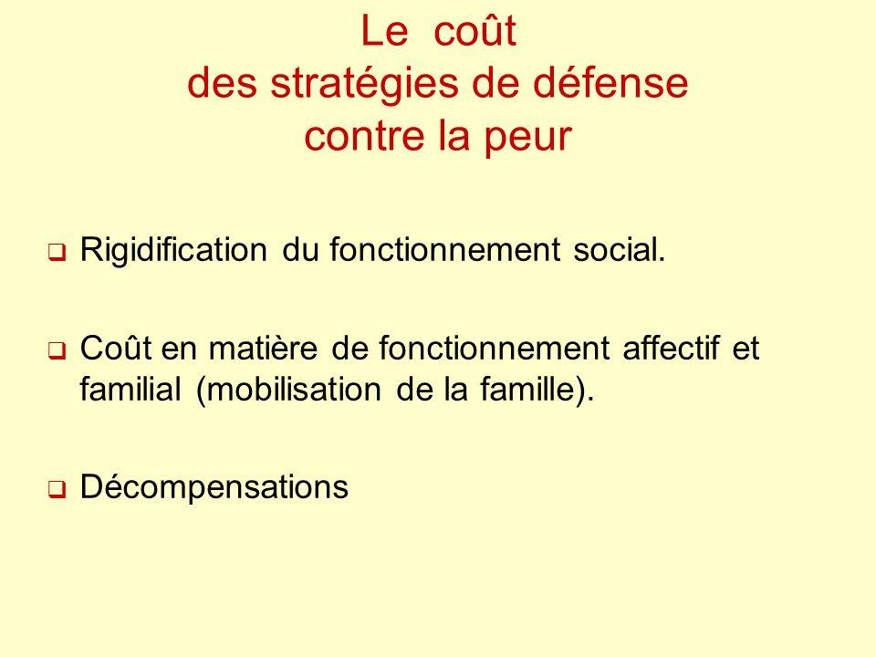 Le coût des stratégies de défense contre la peur Rigidification du fonctionnement social.
