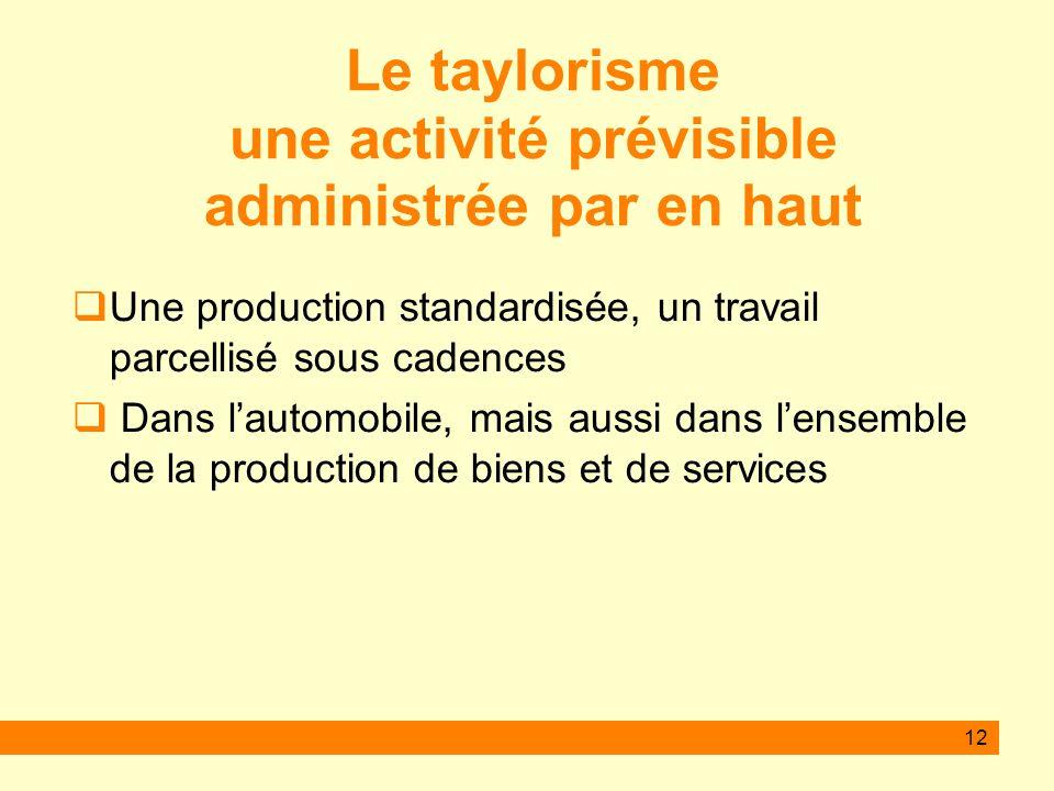 12 Le taylorisme une activité prévisible administrée par en haut Une production standardisée, un travail parcellisé sous cadences Dans lautomobile, mais aussi dans lensemble de la production de biens et de services