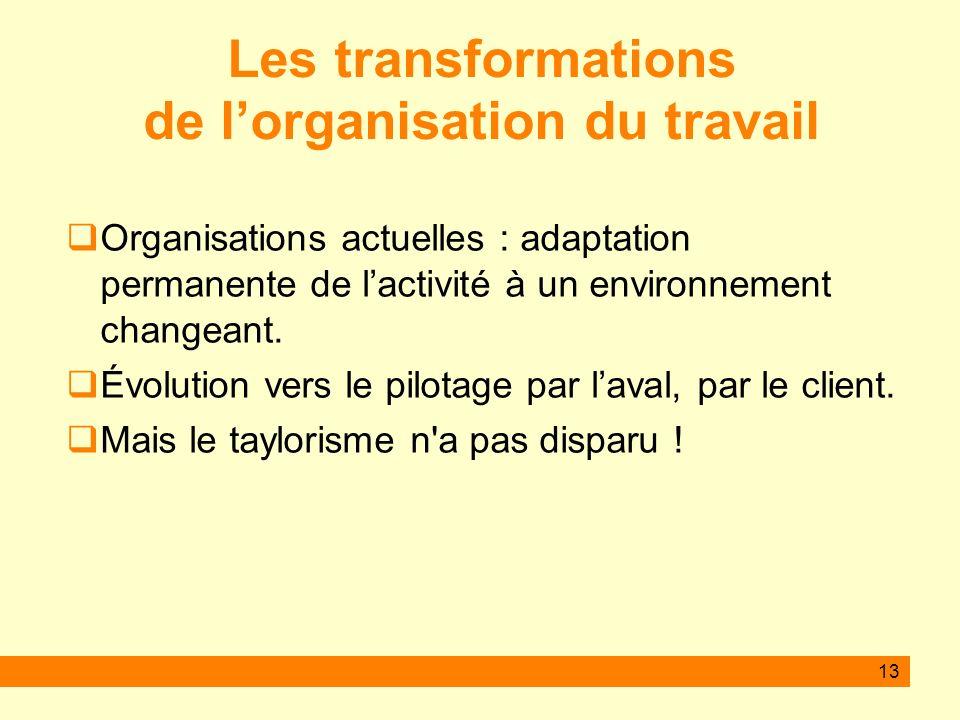 13 Les transformations de lorganisation du travail Organisations actuelles : adaptation permanente de lactivité à un environnement changeant.
