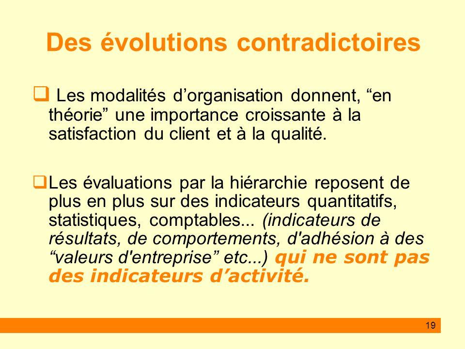 19 Des évolutions contradictoires Les modalités dorganisation donnent, en théorie une importance croissante à la satisfaction du client et à la qualité.