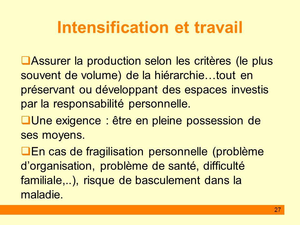 27 Intensification et travail Assurer la production selon les critères (le plus souvent de volume) de la hiérarchie…tout en préservant ou développant des espaces investis par la responsabilité personnelle.