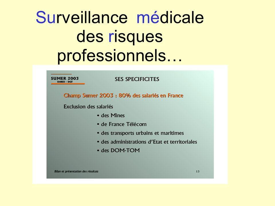 Surveillance médicale des risques professionnels…
