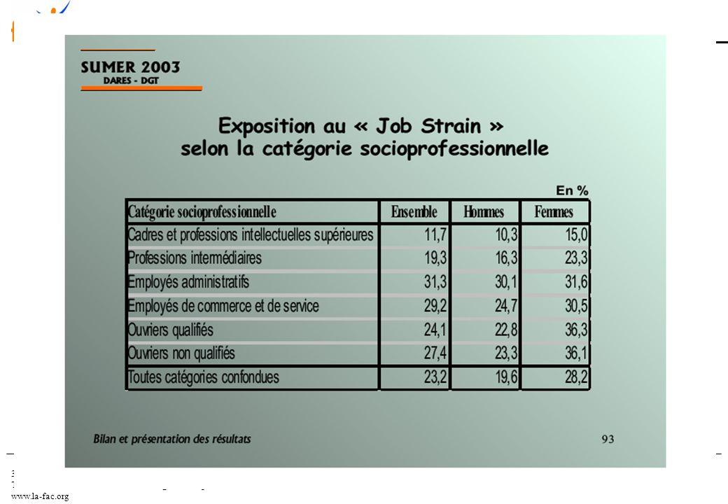 16 Formation & Action Citoyennes 38 quai Arloing - 69009 Lyon T : 06.88.91.82.70 fac@la-fac.org www.la-fac.org La souffrance au travail… Interview Phi