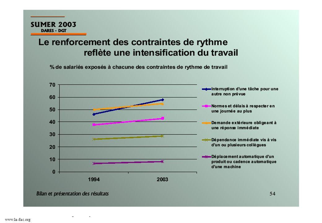 7 Formation & Action Citoyennes 38 quai Arloing - 69009 Lyon T : 06.88.91.82.70 fac@la-fac.org www.la-fac.org La santé au travail…