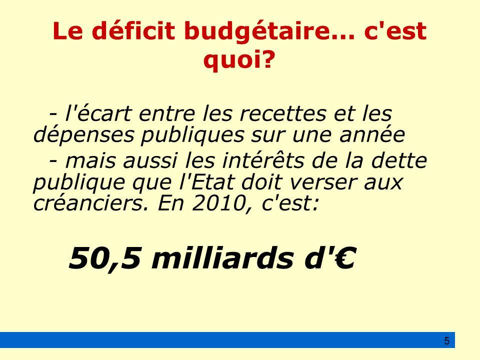 Le déficit budgétaire... c est quoi.