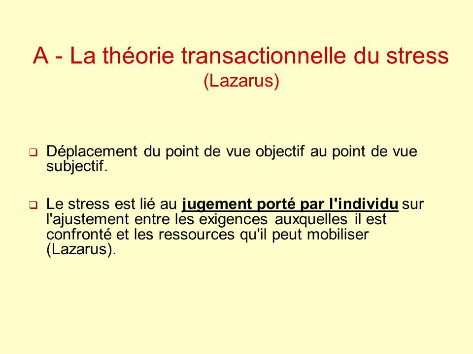 A - La théorie transactionnelle du stress (Lazarus) Déplacement du point de vue objectif au point de vue subjectif. Le stress est lié au jugement port