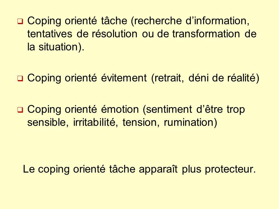 Coping orienté tâche (recherche dinformation, tentatives de résolution ou de transformation de la situation). Coping orienté évitement (retrait, déni
