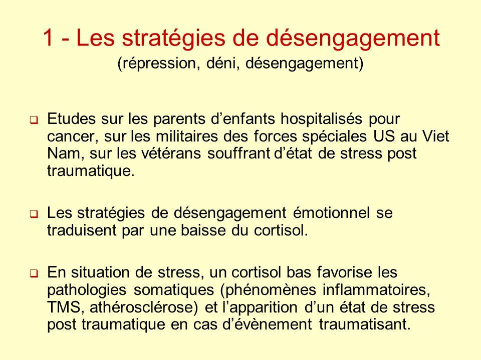 1 - Les stratégies de désengagement (répression, déni, désengagement) Etudes sur les parents denfants hospitalisés pour cancer, sur les militaires des