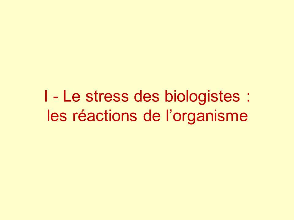 Conclusion : Seule lactivité de recherche augmente la résistance au stress alors que la renonciation à la recherche prédispose aux pathologies psychosomatiques (Rotenberg, 2000).