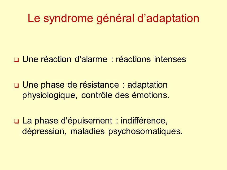 Explication de la résignation acquise (Maier, Seligman, Solomon, 1968) Les chiens ont appris que les chocs électriques étaient indépendants de leurs comportement.