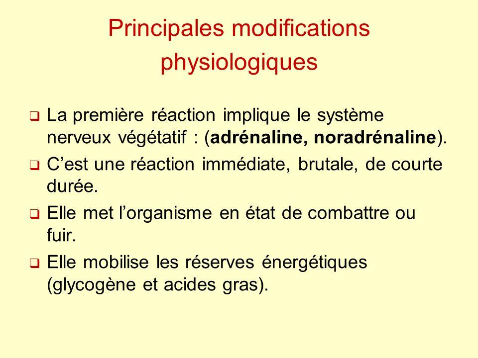 Réponses comportementales : orientations pour laction .