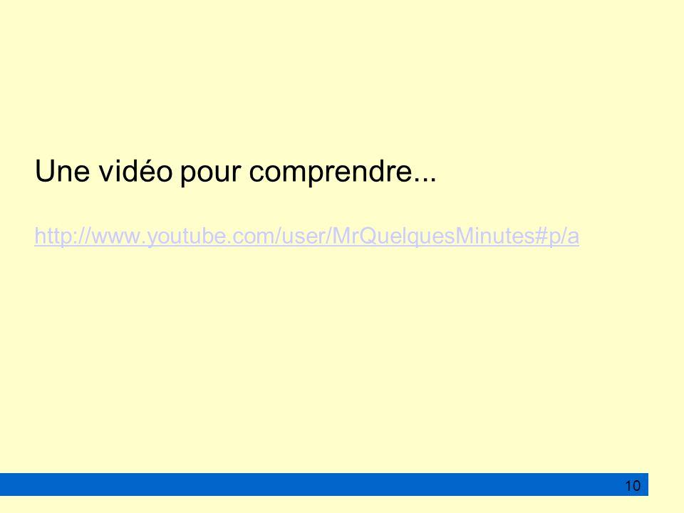 Une vidéo pour comprendre... http://www.youtube.com/user/MrQuelquesMinutes#p/a 10