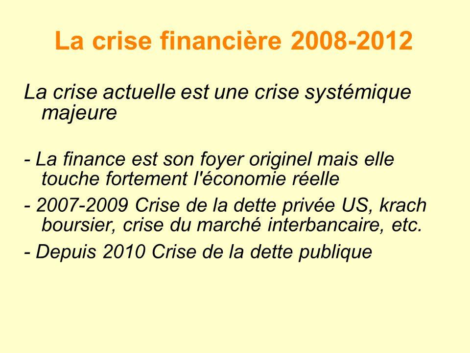 La crise financière 2008-2012 La crise actuelle est une crise systémique majeure - La finance est son foyer originel mais elle touche fortement l économie réelle - 2007-2009 Crise de la dette privée US, krach boursier, crise du marché interbancaire, etc.