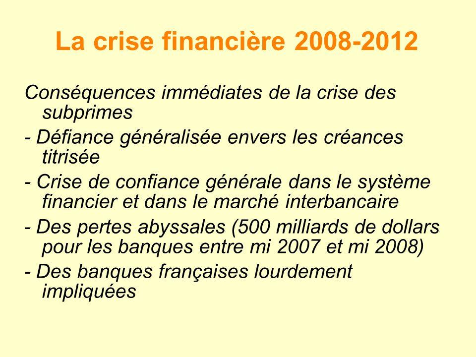 La crise financière 2008-2012 Conséquences immédiates de la crise des subprimes - Défiance généralisée envers les créances titrisée - Crise de confiance générale dans le système financier et dans le marché interbancaire - Des pertes abyssales (500 milliards de dollars pour les banques entre mi 2007 et mi 2008) - Des banques françaises lourdement impliquées