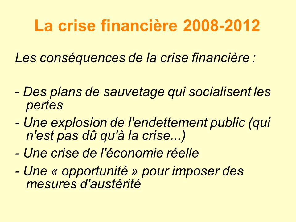La crise financière 2008-2012 Les conséquences de la crise financière : - Des plans de sauvetage qui socialisent les pertes - Une explosion de l endettement public (qui n est pas dû qu à la crise...) - Une crise de l économie réelle - Une « opportunité » pour imposer des mesures d austérité