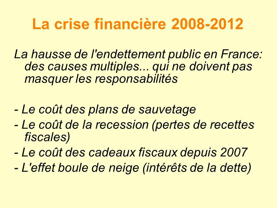 La crise financière 2008-2012 La hausse de l endettement public en France: des causes multiples...