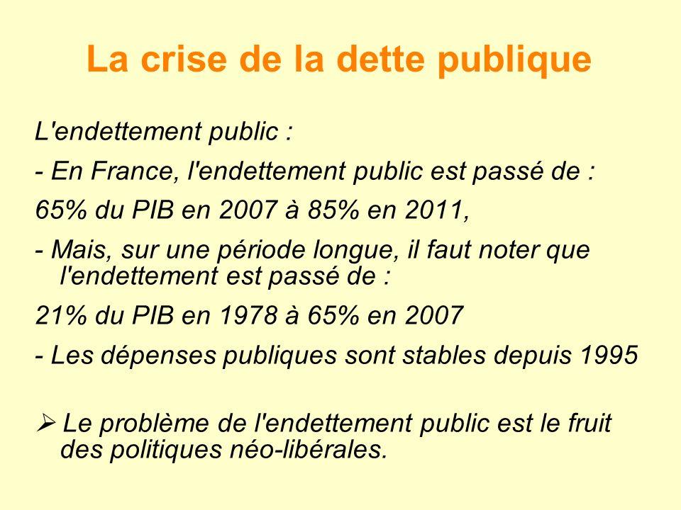 La crise de la dette publique L endettement public : - En France, l endettement public est passé de : 65% du PIB en 2007 à 85% en 2011, - Mais, sur une période longue, il faut noter que l endettement est passé de : 21% du PIB en 1978 à 65% en 2007 - Les dépenses publiques sont stables depuis 1995 Le problème de l endettement public est le fruit des politiques néo-libérales.