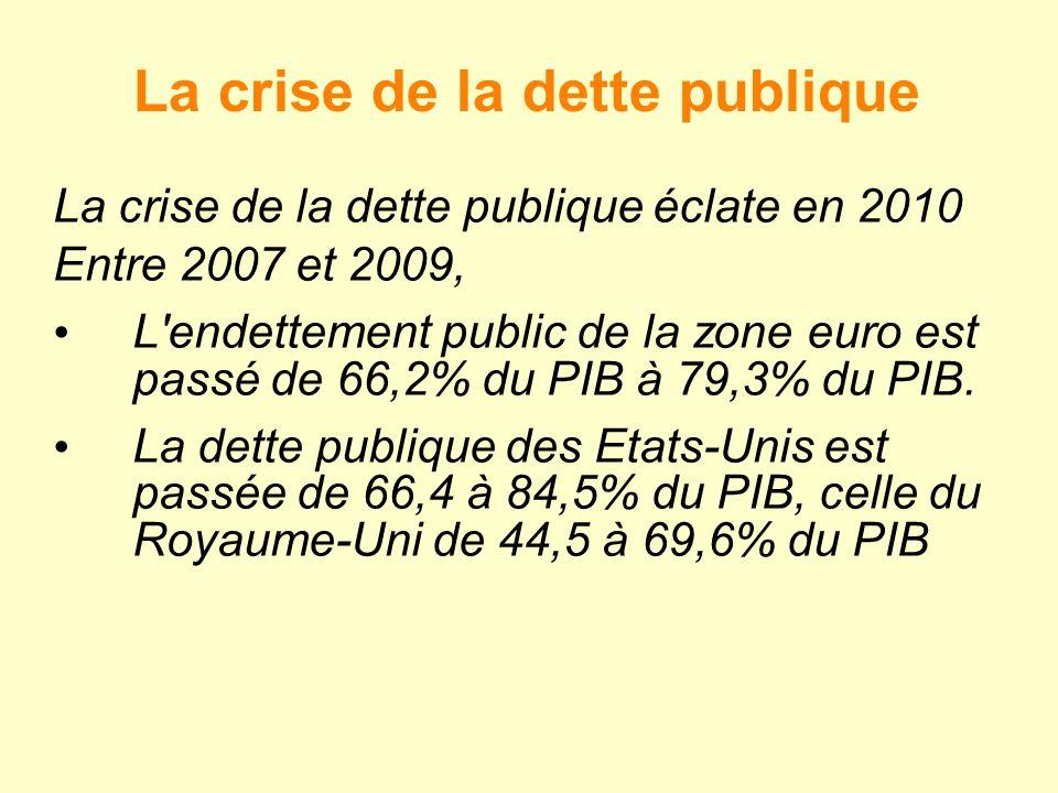 La crise de la dette publique La crise de la dette publique éclate en 2010 Entre 2007 et 2009, L endettement public de la zone euro est passé de 66,2% du PIB à 79,3% du PIB.