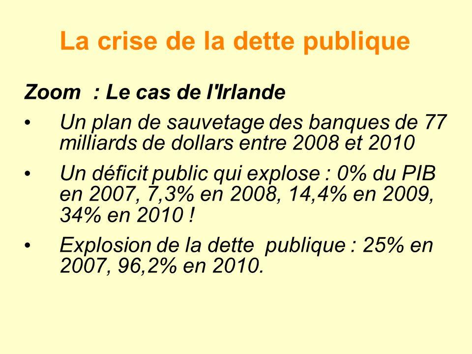 La crise de la dette publique Zoom : Le cas de l Irlande Un plan de sauvetage des banques de 77 milliards de dollars entre 2008 et 2010 Un déficit public qui explose : 0% du PIB en 2007, 7,3% en 2008, 14,4% en 2009, 34% en 2010 .