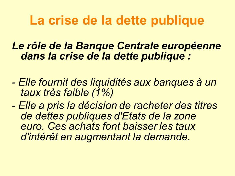 La crise de la dette publique Le rôle de la Banque Centrale européenne dans la crise de la dette publique : - Elle fournit des liquidités aux banques à un taux très faible (1%) - Elle a pris la décision de racheter des titres de dettes publiques d Etats de la zone euro.
