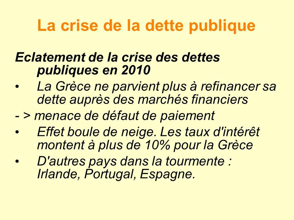La crise de la dette publique Eclatement de la crise des dettes publiques en 2010 La Grèce ne parvient plus à refinancer sa dette auprès des marchés financiers - > menace de défaut de paiement Effet boule de neige.