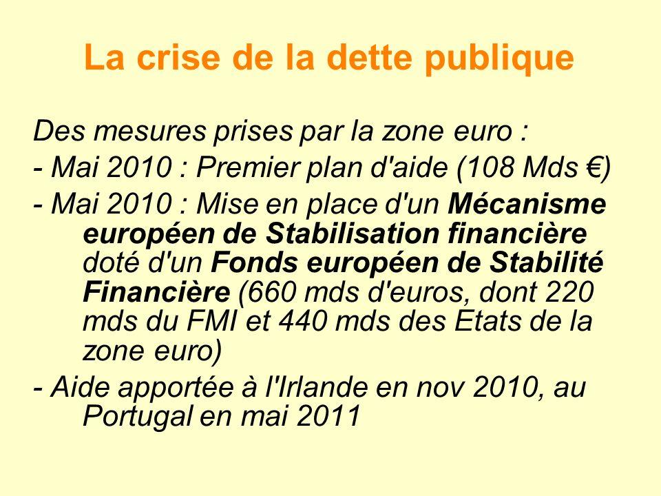 La crise de la dette publique Des mesures prises par la zone euro : - Mai 2010 : Premier plan d aide (108 Mds ) - Mai 2010 : Mise en place d un Mécanisme européen de Stabilisation financière doté d un Fonds européen de Stabilité Financière (660 mds d euros, dont 220 mds du FMI et 440 mds des Etats de la zone euro) - Aide apportée à l Irlande en nov 2010, au Portugal en mai 2011
