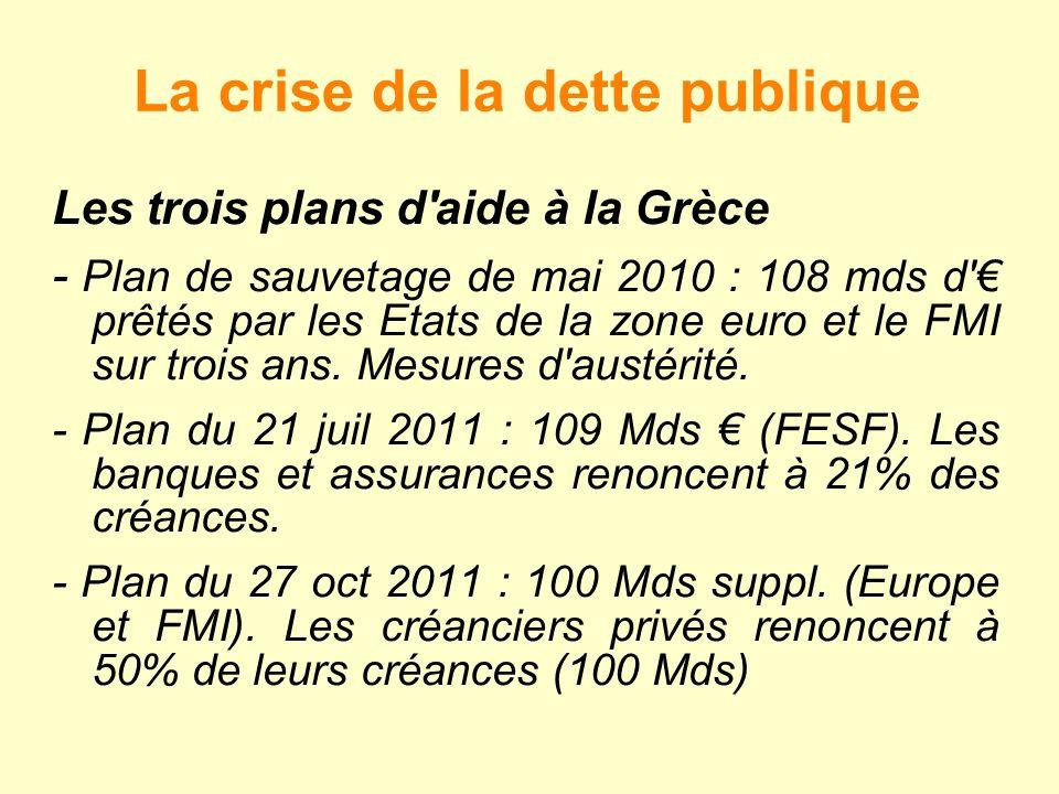 La crise de la dette publique Les trois plans d aide à la Grèce - Plan de sauvetage de mai 2010 : 108 mds d prêtés par les Etats de la zone euro et le FMI sur trois ans.