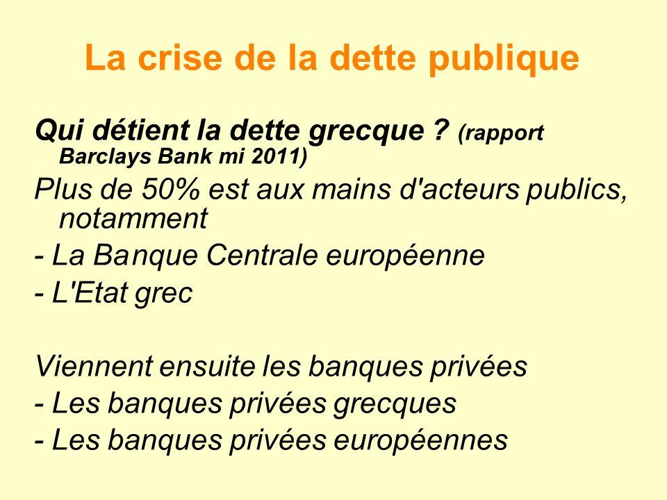 La crise de la dette publique Qui détient la dette grecque .