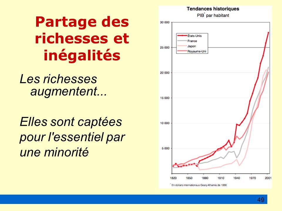 Partage des richesses et inégalités Les richesses augmentent...