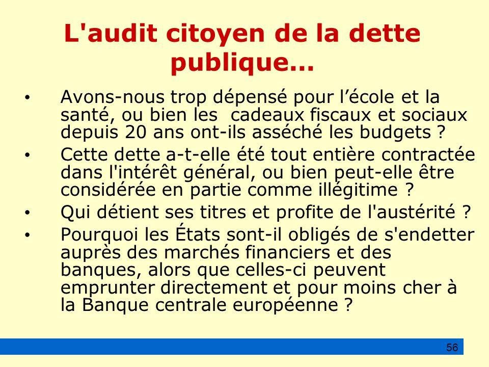 L audit citoyen de la dette publique...