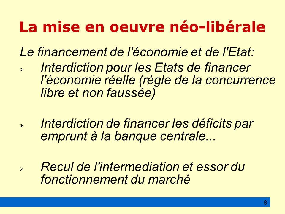 La mise en oeuvre néo-libérale Le financement de l Etat: Les banques centrales ne peuvent plus prêter directement aux Etats.