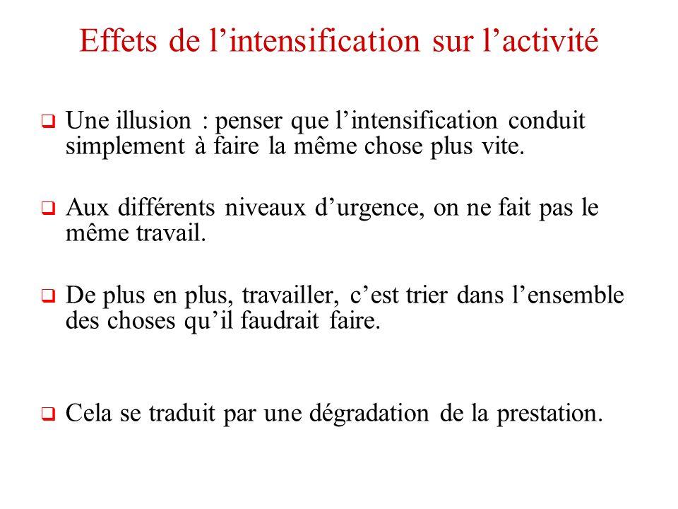Effets de lintensification sur lactivité Une illusion : penser que lintensification conduit simplement à faire la même chose plus vite.