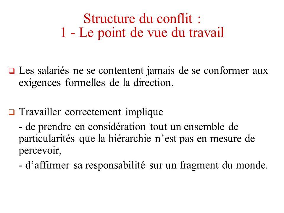 Structure du conflit : 1 - Le point de vue du travail Les salariés ne se contentent jamais de se conformer aux exigences formelles de la direction.