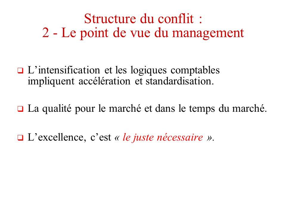 Structure du conflit : 2 - Le point de vue du management Lintensification et les logiques comptables impliquent accélération et standardisation.