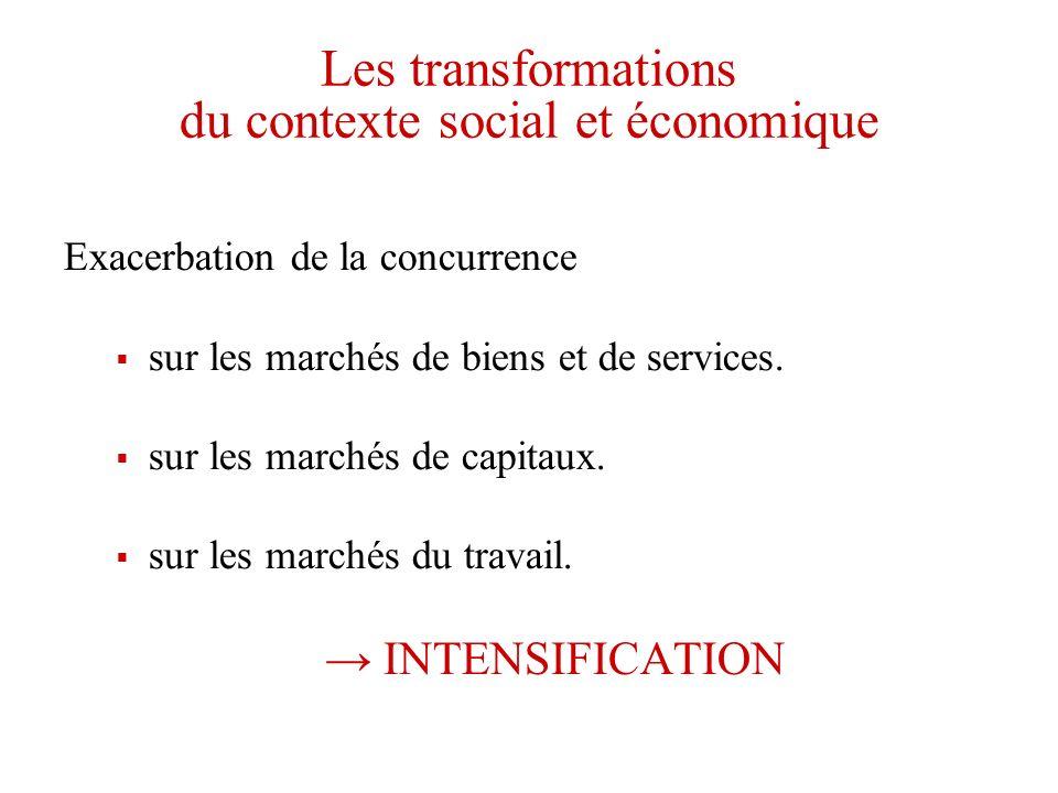 Les transformations du contexte social et économique Exacerbation de la concurrence sur les marchés de biens et de services.