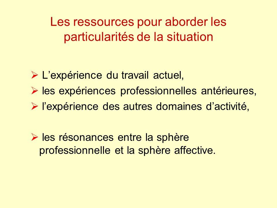 Les ressources pour aborder les particularités de la situation Lexpérience du travail actuel, les expériences professionnelles antérieures, lexpérience des autres domaines dactivité, les résonances entre la sphère professionnelle et la sphère affective.