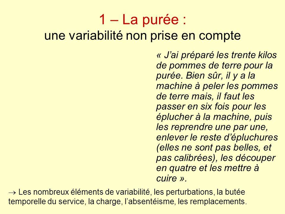 1 – La purée : une variabilité non prise en compte « Jai préparé les trente kilos de pommes de terre pour la purée.