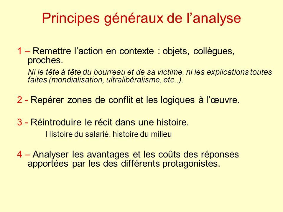 Principes généraux de lanalyse 1 – Remettre laction en contexte : objets, collègues, proches.