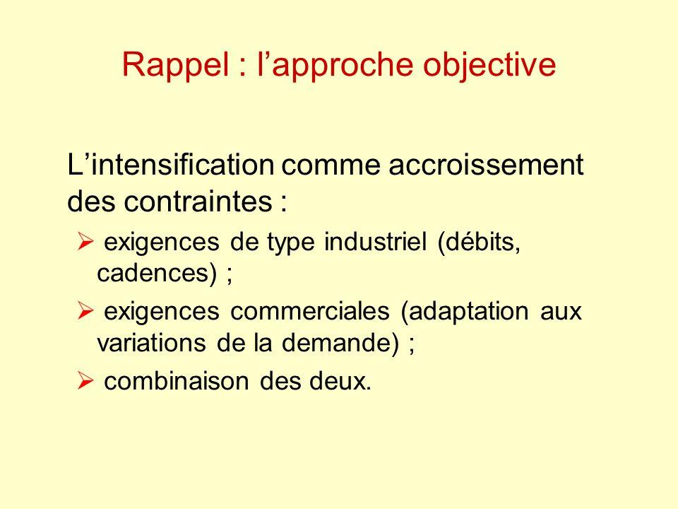Rappel : lapproche objective Lintensification comme accroissement des contraintes : exigences de type industriel (débits, cadences) ; exigences commerciales (adaptation aux variations de la demande) ; combinaison des deux.