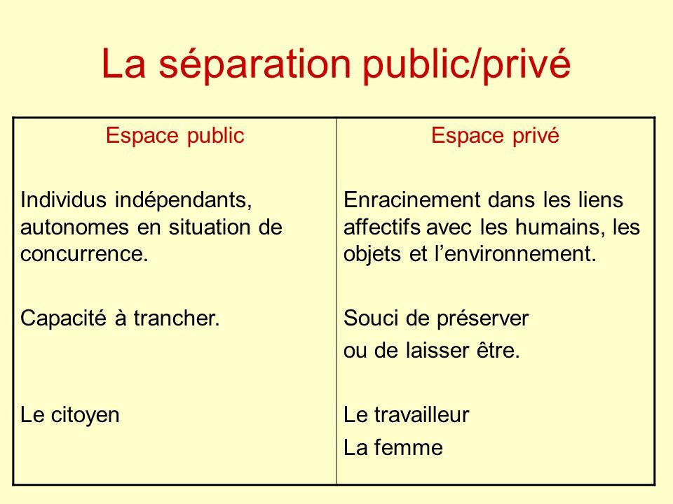 La séparation public/privé Espace public Individus indépendants, autonomes en situation de concurrence.